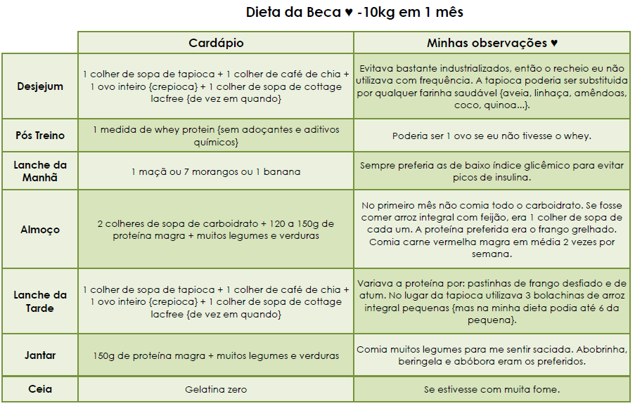 10kg em 1 m s dieta da beca vibes naturebas - Perder 10 kilos en 2 meses ...